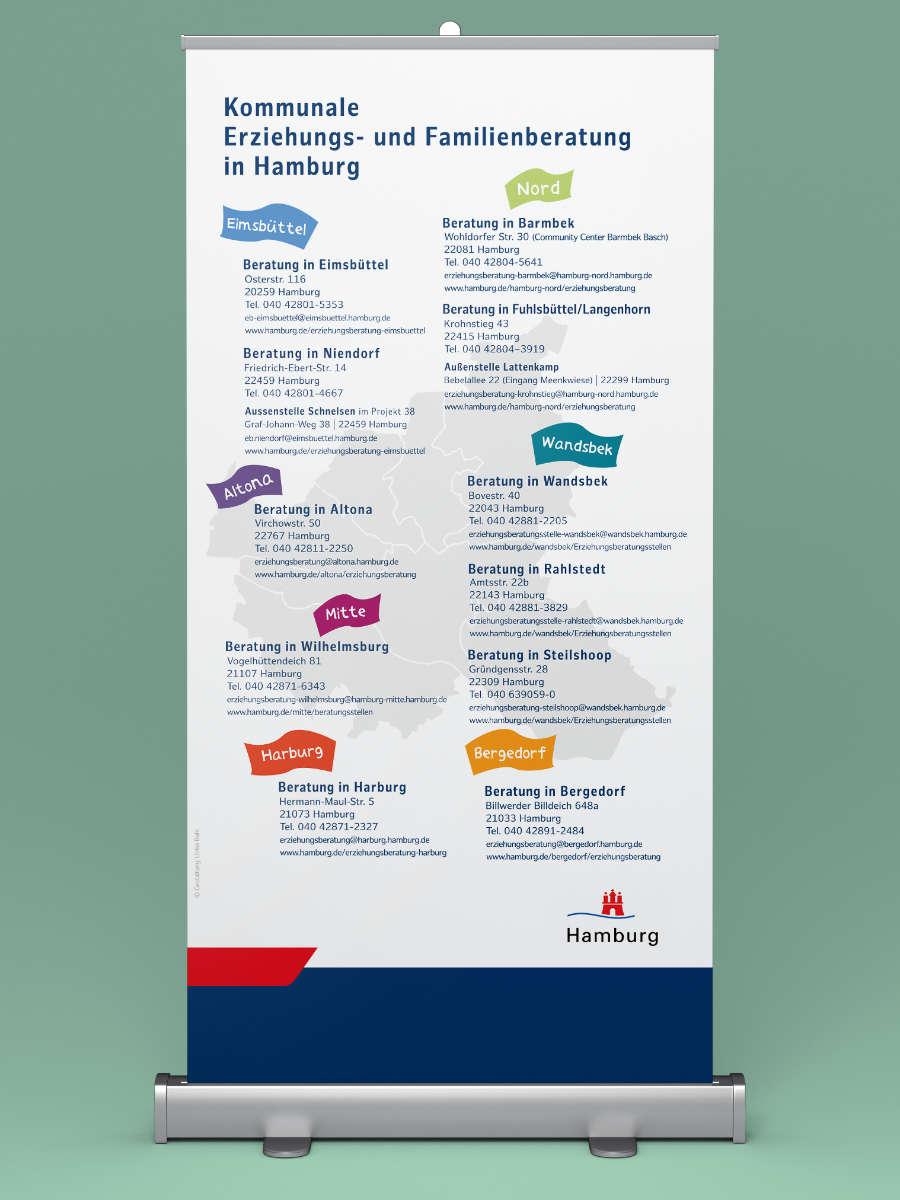 ulrikebahl-grafik-erziehungsberatung-Rollup-Adressen